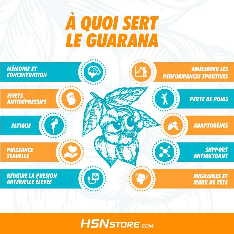 À quoi sert le Guarana?