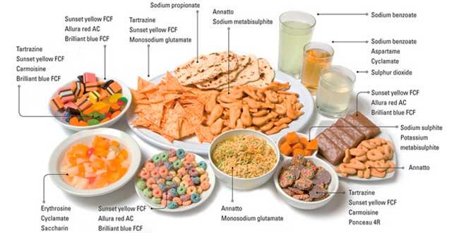 Alimentos con aditivos