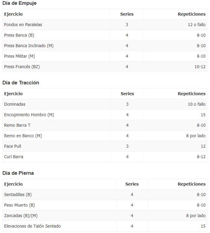 Dieta 2000 calorias hipertrofia pdf