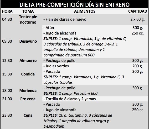 Tabla de ejercicios y dieta para definir