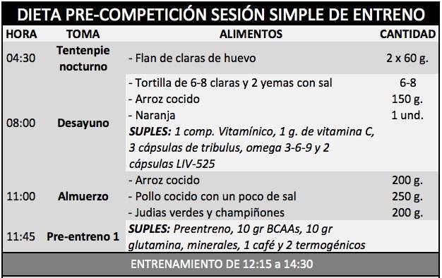 Dieta pre-competición culturismo sesión simple de entreno