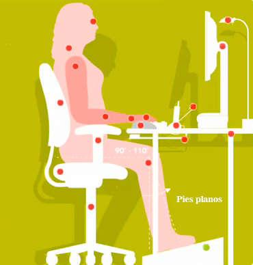 higiene-postural-10
