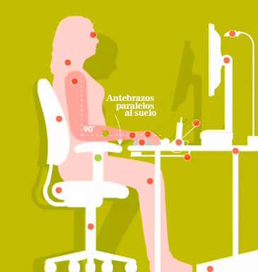 higiene-postural-7_3