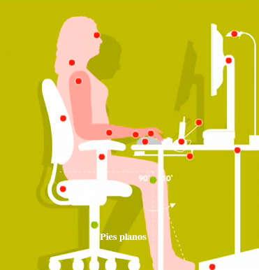 higiene-postural-9