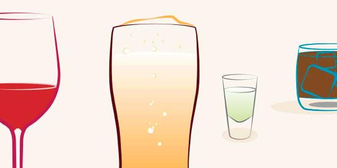 Calorias Liquidas