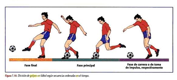 golpeo en el fútbol