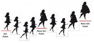 set-point