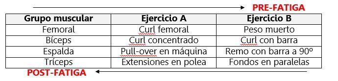ejemplos-ejercicios