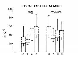 grafica-grasa-hombre-y-mujer