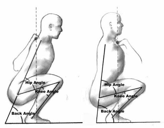 Sentadilla trasera y frontal