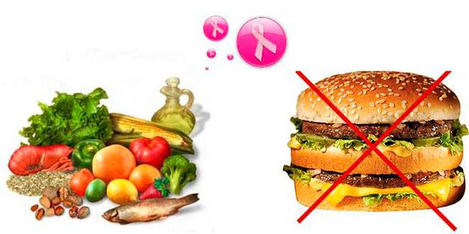 Principios nutricionales para evitar el cáncer