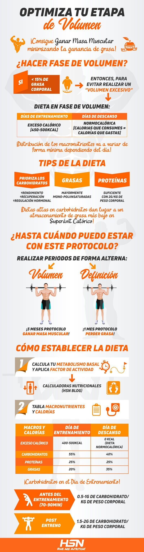 Protocolo para ganar masa muscular sin grasa