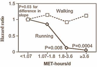 grafica-gasto-caminar