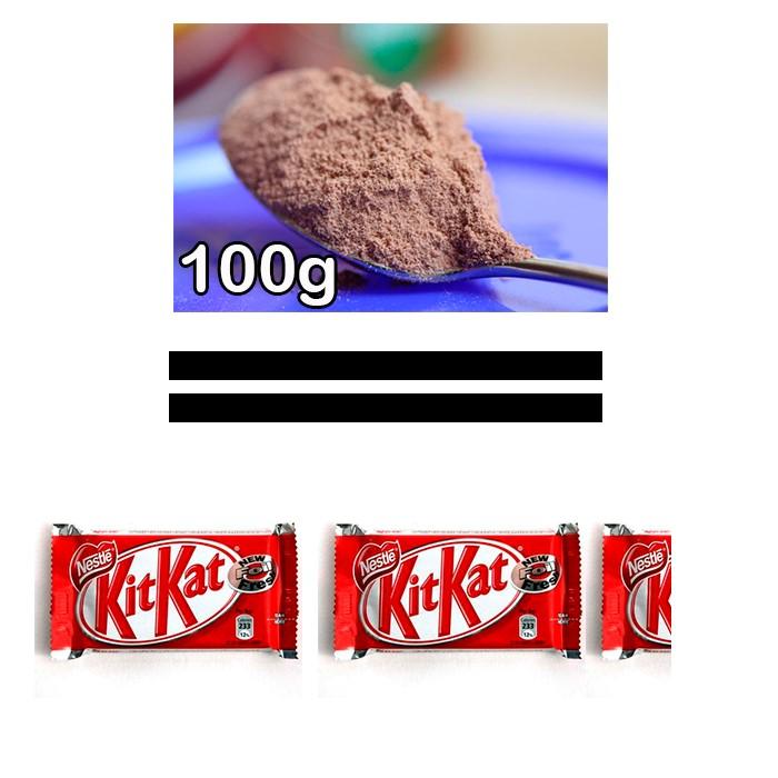 cola-cao-y-kit-kat