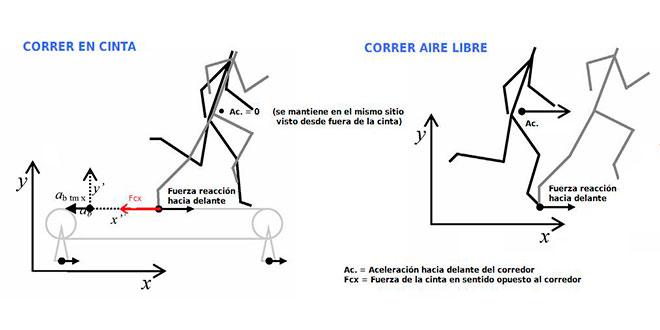cinta-vs-exterior