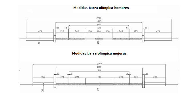 medida-barras