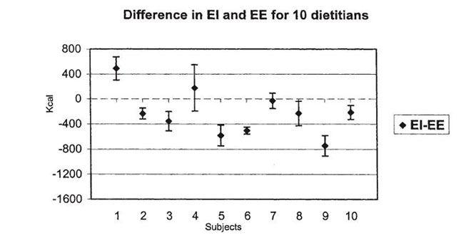 diferencia-calorias-2