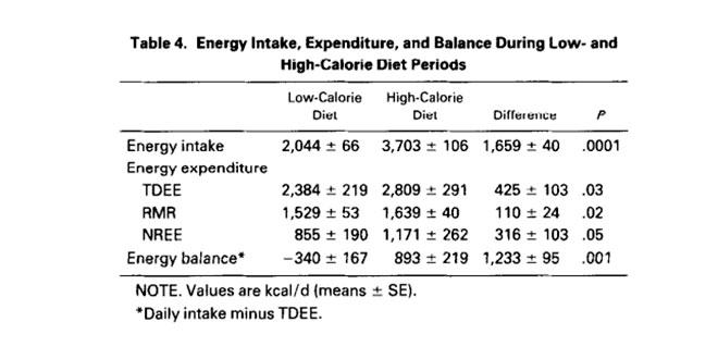 Dieta perder grasa ganar masa muscular
