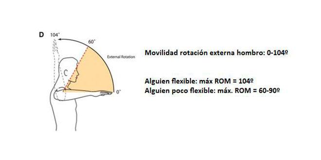 rotacion-externa