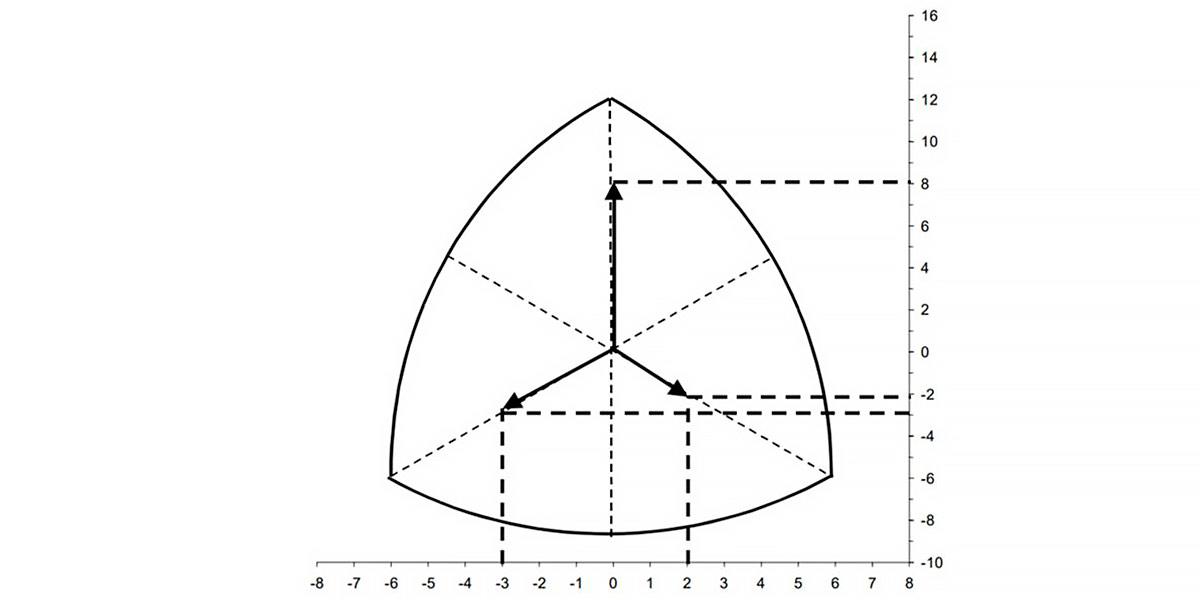 Somatocarta escalada y vectorizada