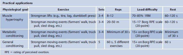 tabla-aplicacion-practica