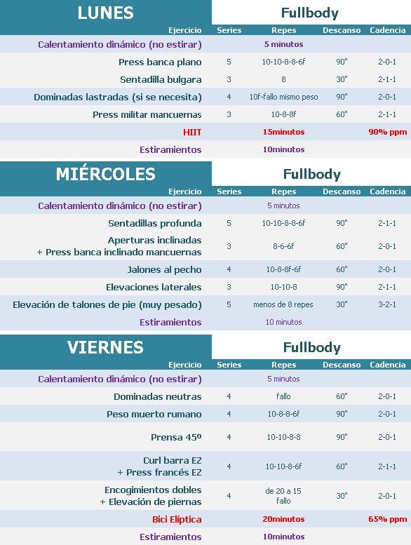 Entrenamiento de volumen eficaz: Rutina Marzo (IX)
