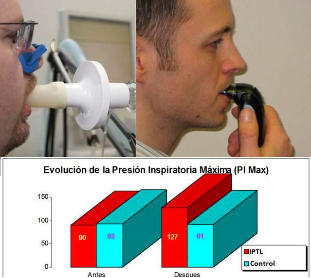 evolucion-presion-respiratoria