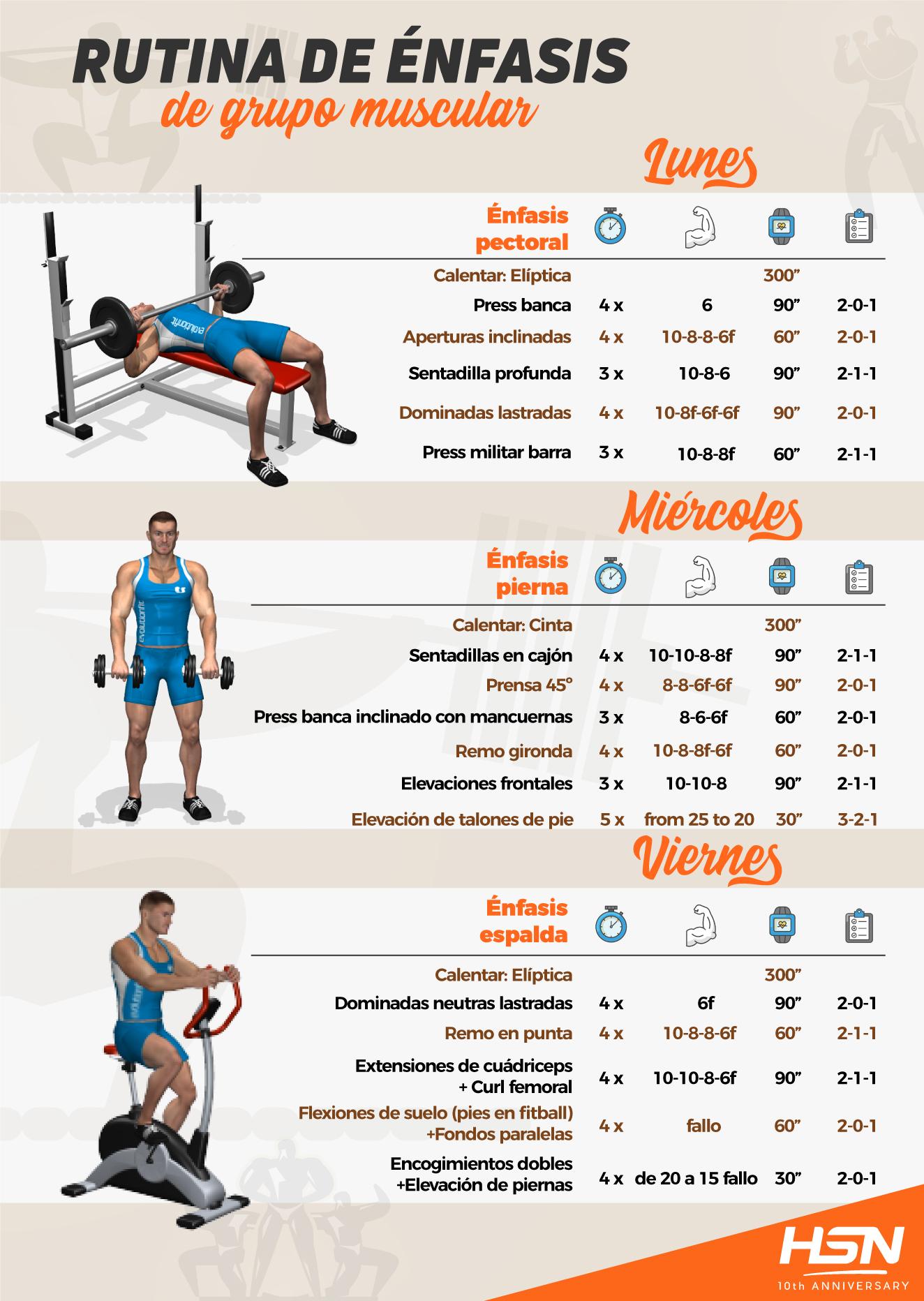Rutina HSN Grupo de Énfasis Muscular