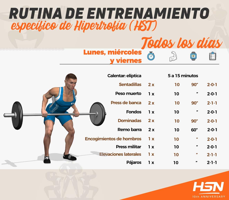 Rutina Full Body HST