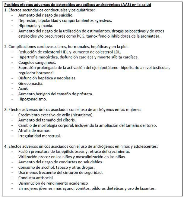 posibles-efectos-adversos-uso-esteorides