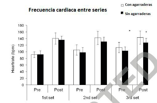 frecuencia-cardiaca