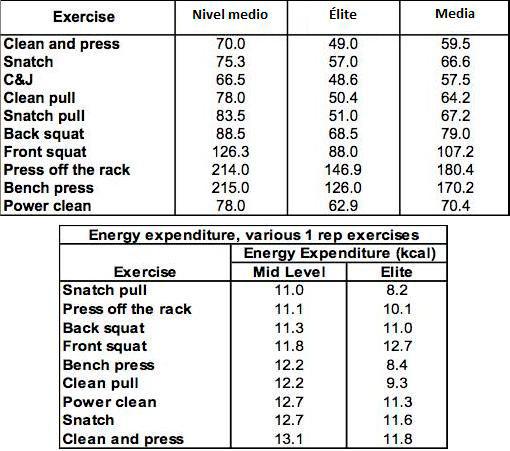tabla-ejercicios-gasto