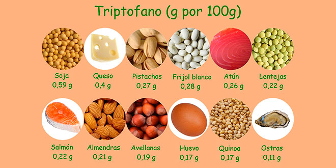 triptofano-alimentos
