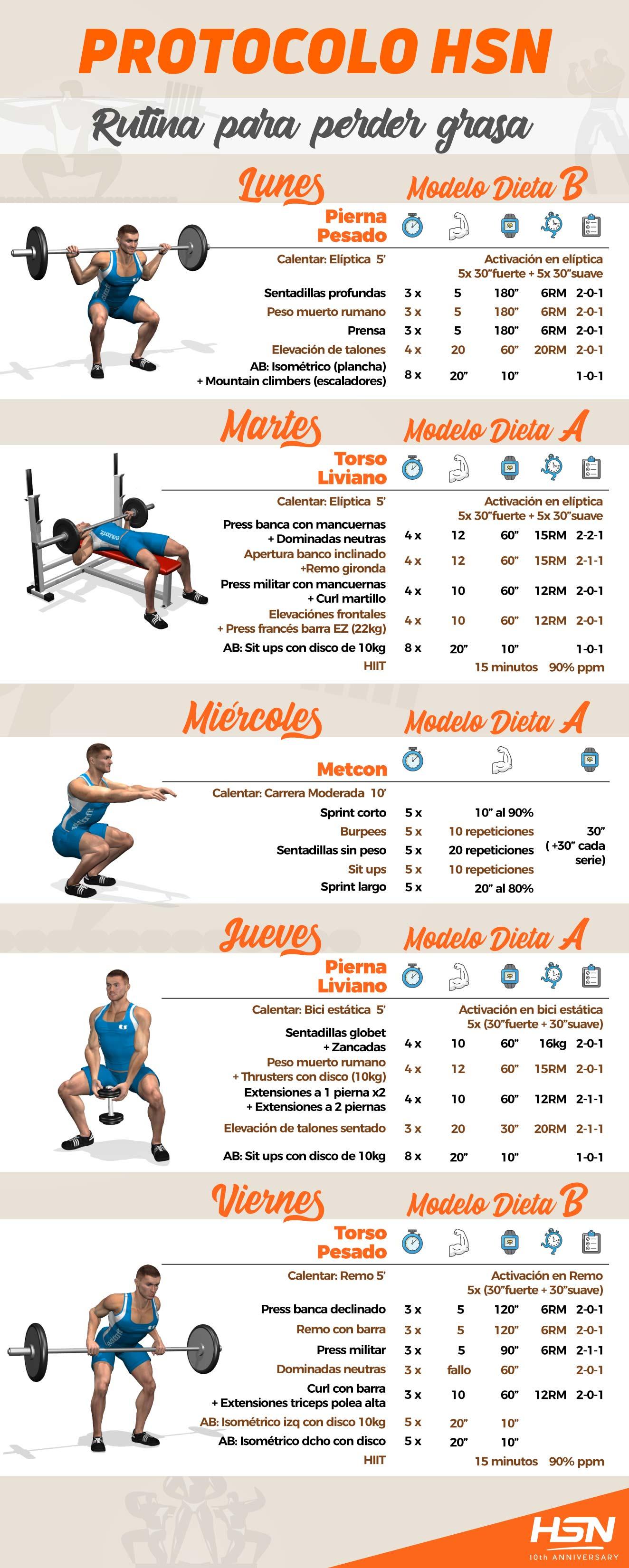 Tabla para bajar de peso en el gym