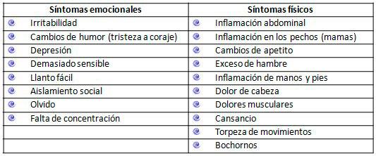 sintomas-menstruales