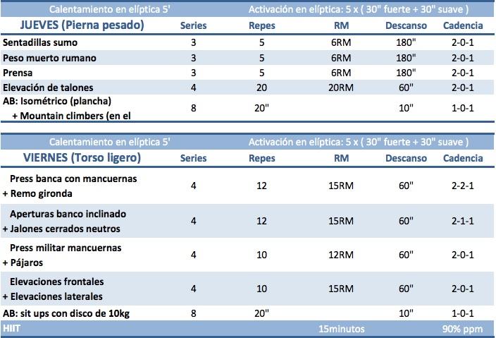 tabla 3-4