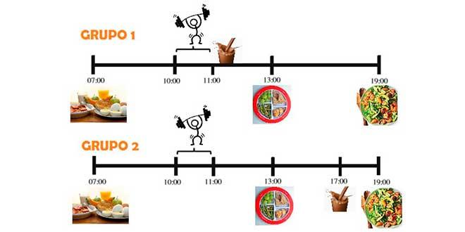 comparativa-batido-proteinas