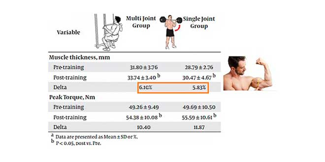 ejercicios-biceps