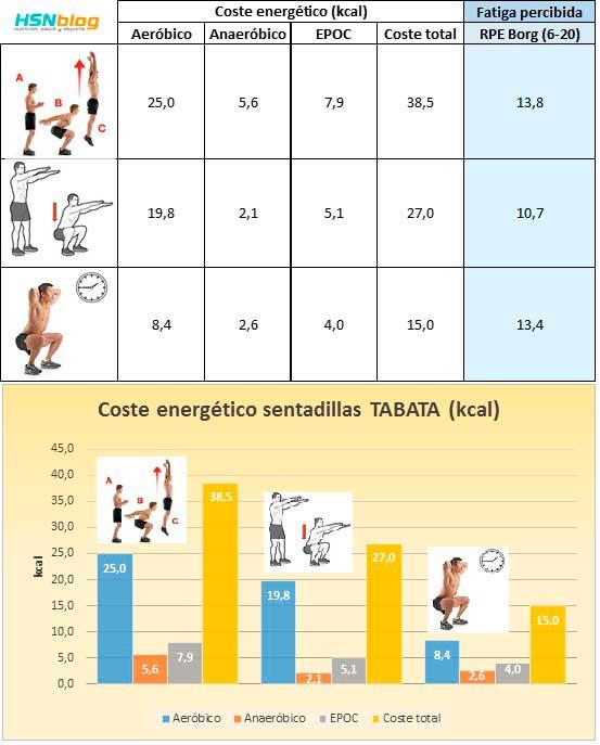 tabla-comparativa-ejercicios