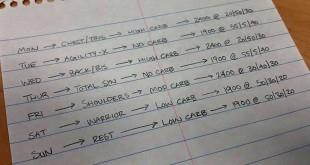 ¿Cómo realizar el ciclado de calorías?