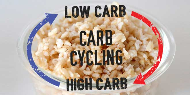 ciclar-calorias