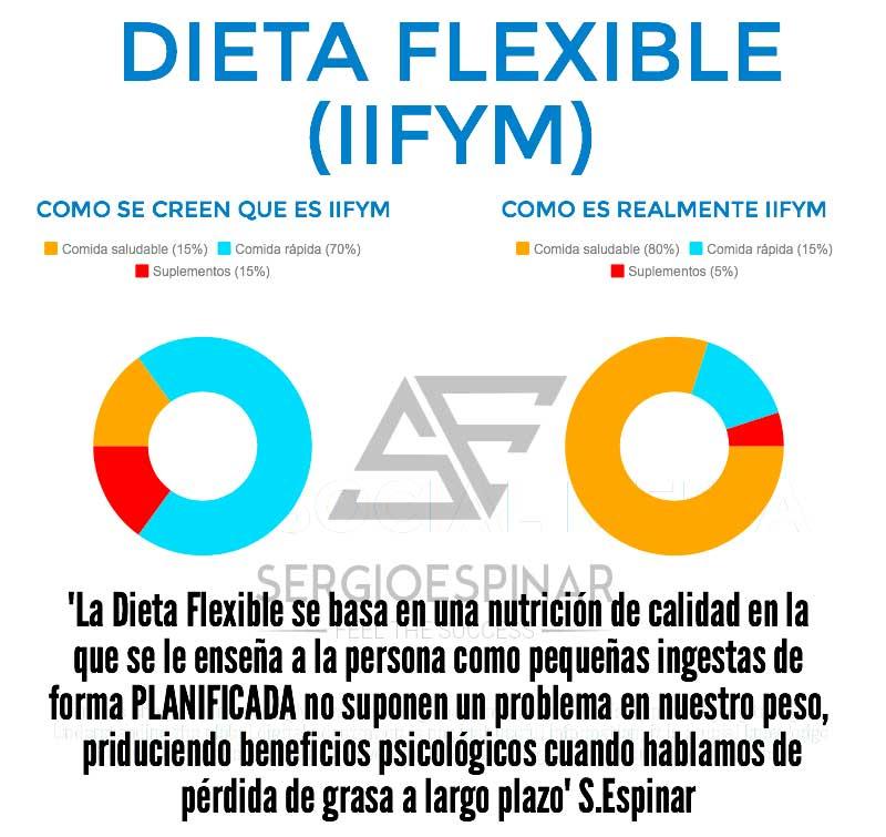 dieta-flexible