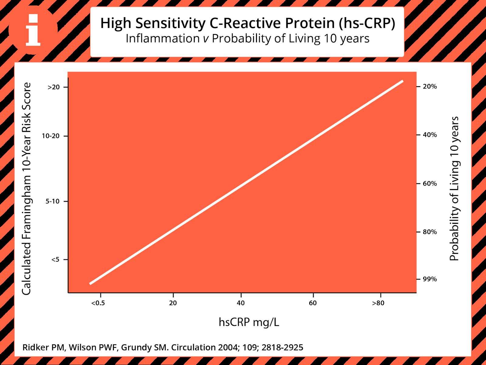 proteina-c