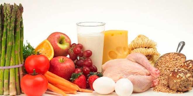 Calorias Proteinas y Carbohidratos