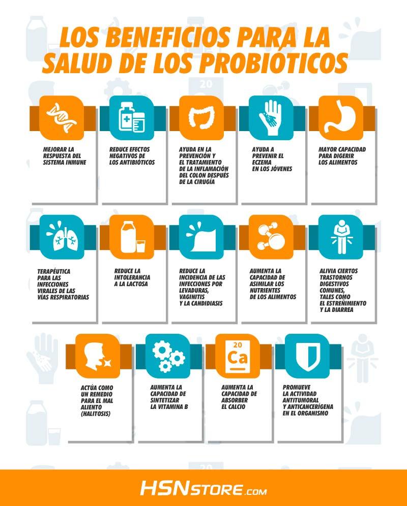 Beneficios de los Probióticos para la Salud