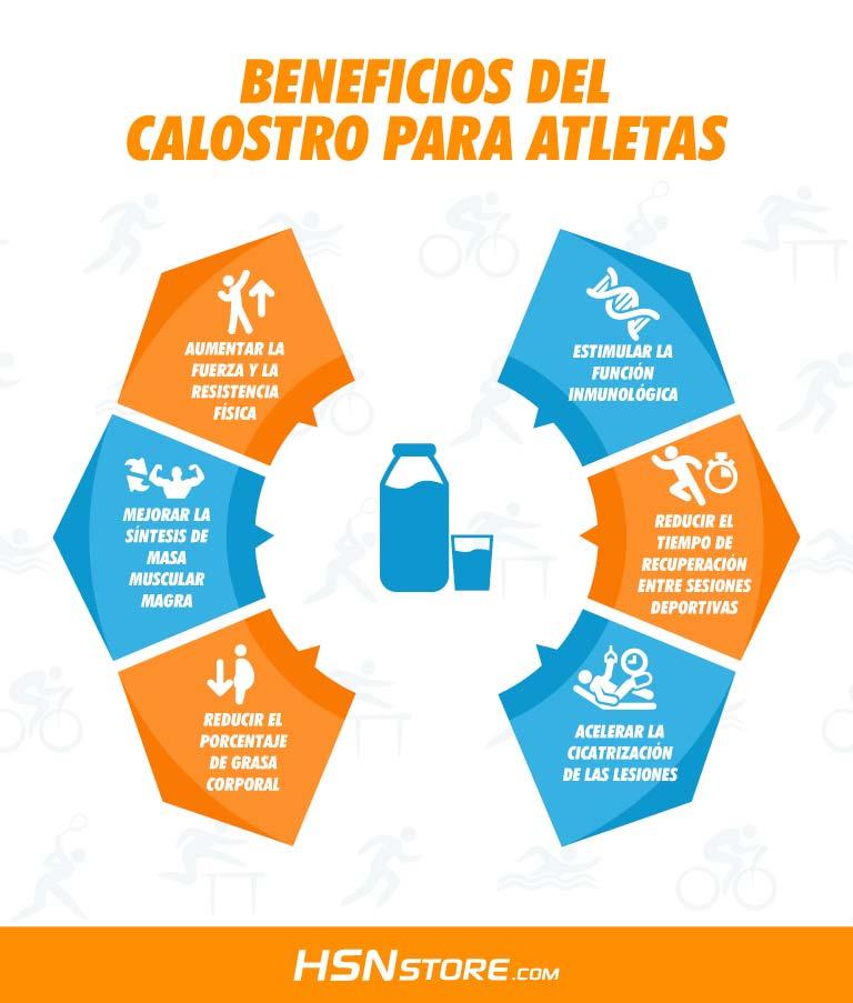 Beneficios del Calostro para los Atletas