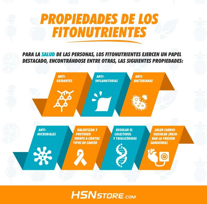 propiedades-fitonutrientes