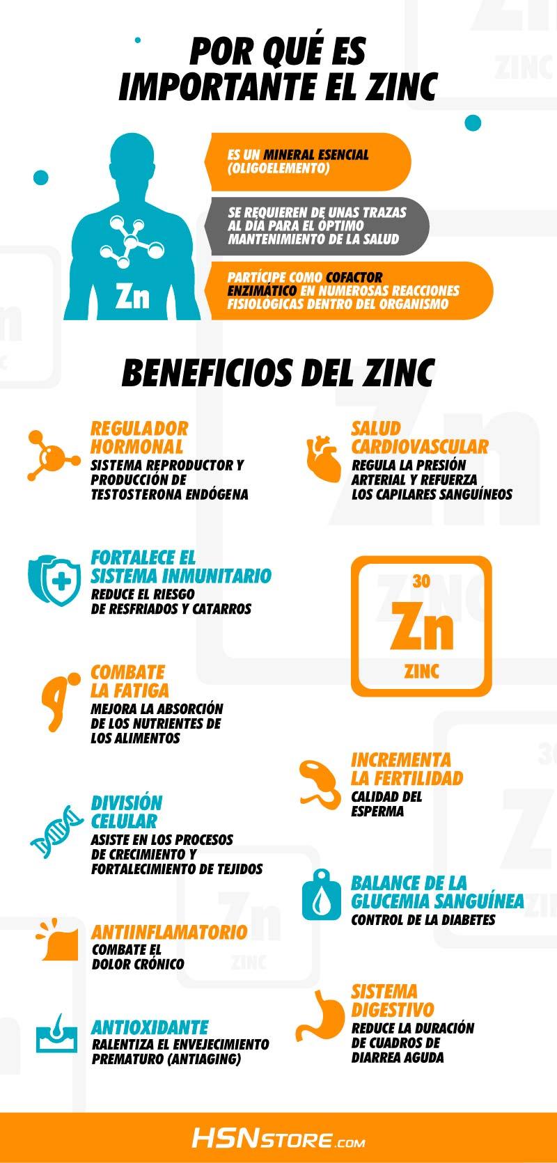 Beneficios del Zinc