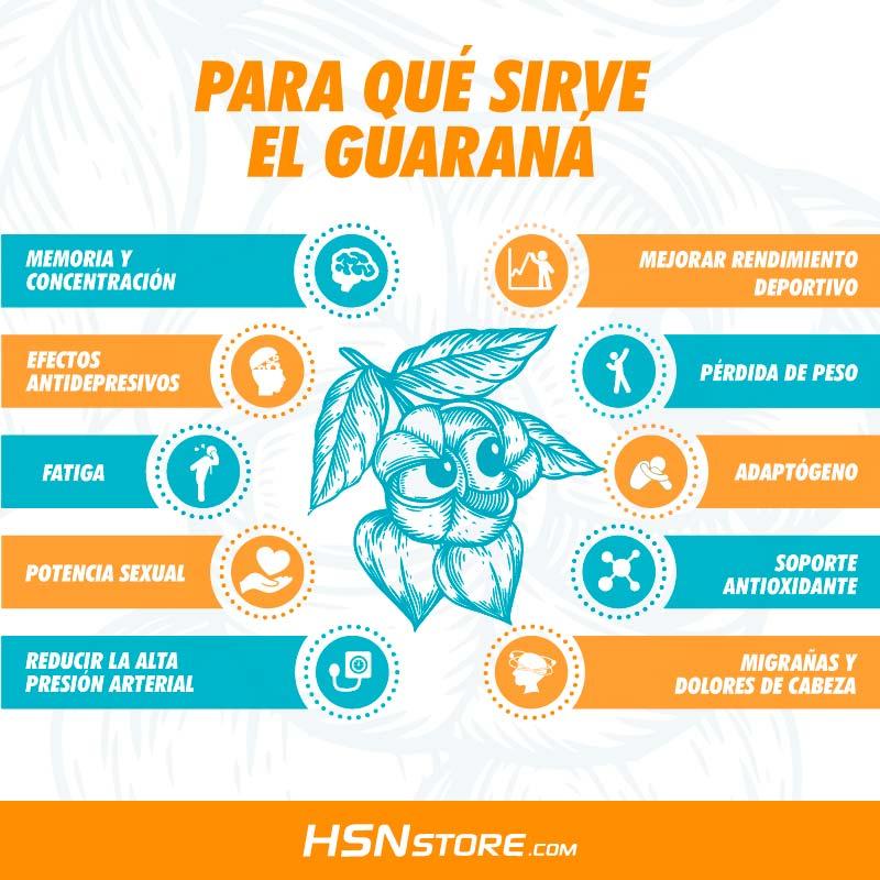 Para Qué Sirve el Guaraná