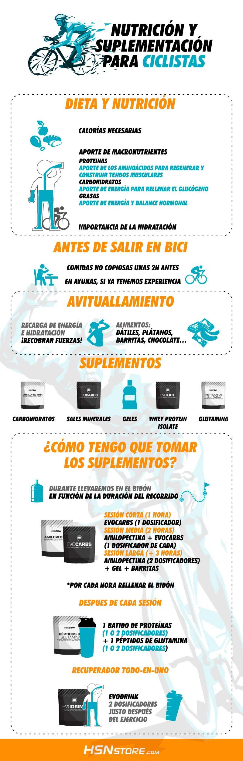 Nutrición y Suplementos para Ciclistas